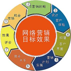 深圳网站建站公司